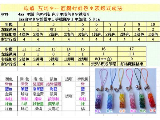 DIY串珠材料*一直鑽水晶吊飾材料包* 奧地利*施華 ...