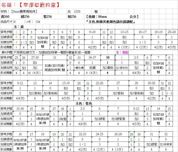 ... 置物盒】串珠DIY/串珠表格做法 - 玫瑰工坊 - udn部落格