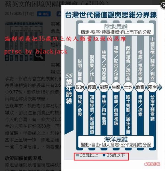 論郝明義把35歲以上的台灣人類當垃圾的思維