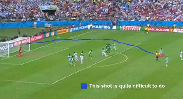 梅西在對奈及利亞時最不可思議的自由球入門