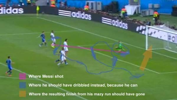 梅西幾乎射進贏得世界盃的一球