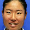 中華女網選手 詹謹瑋1985
