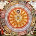 哥白尼《天體運行論》
