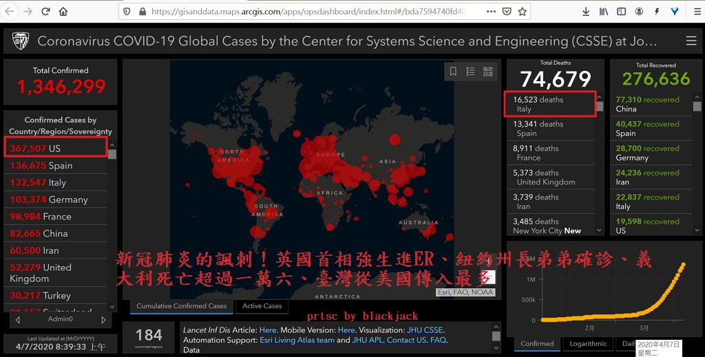美國約翰霍普金斯大學新冠疫情統計