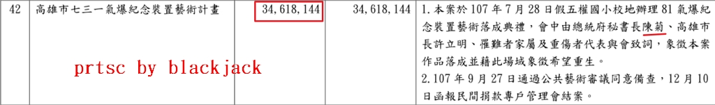 高雄市七三一氣爆搞了34,618,144元弄「紀念裝置藝術計畫」