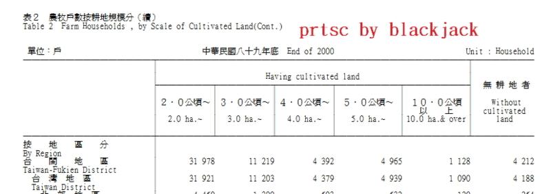農牧戶統計表