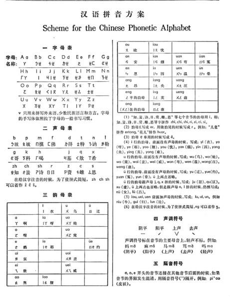 粵語 拼音 輸入 法 教學