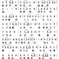 岳飛詞〈滿江紅•寫懷〉(楊蔭瀏配曲)