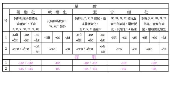 格文法 - Case grammar - JapaneseClass.jp