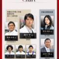 【風式戲劇分享】:2013破案天才伽利略 - 4
